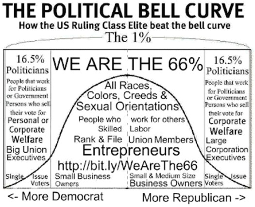bell-curve525